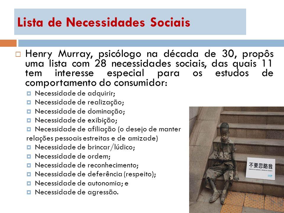 Lista de Necessidades Sociais