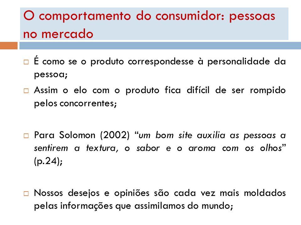 O comportamento do consumidor: pessoas no mercado