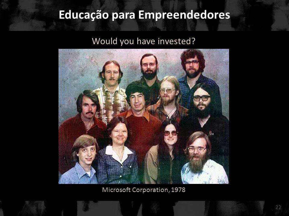 Educação para Empreendedores