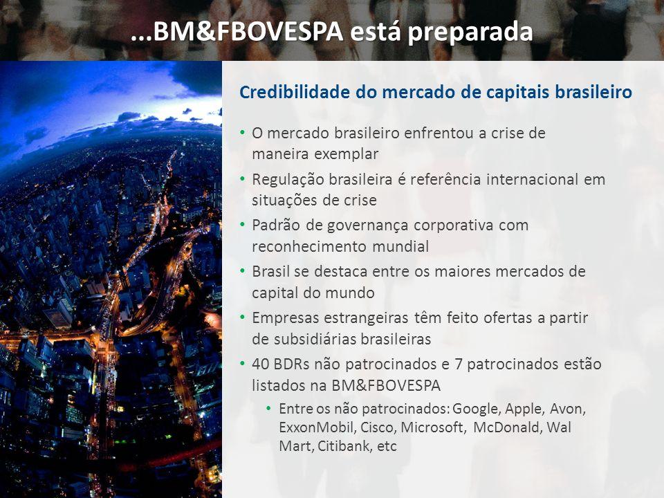 Credibilidade do mercado de capitais brasileiro
