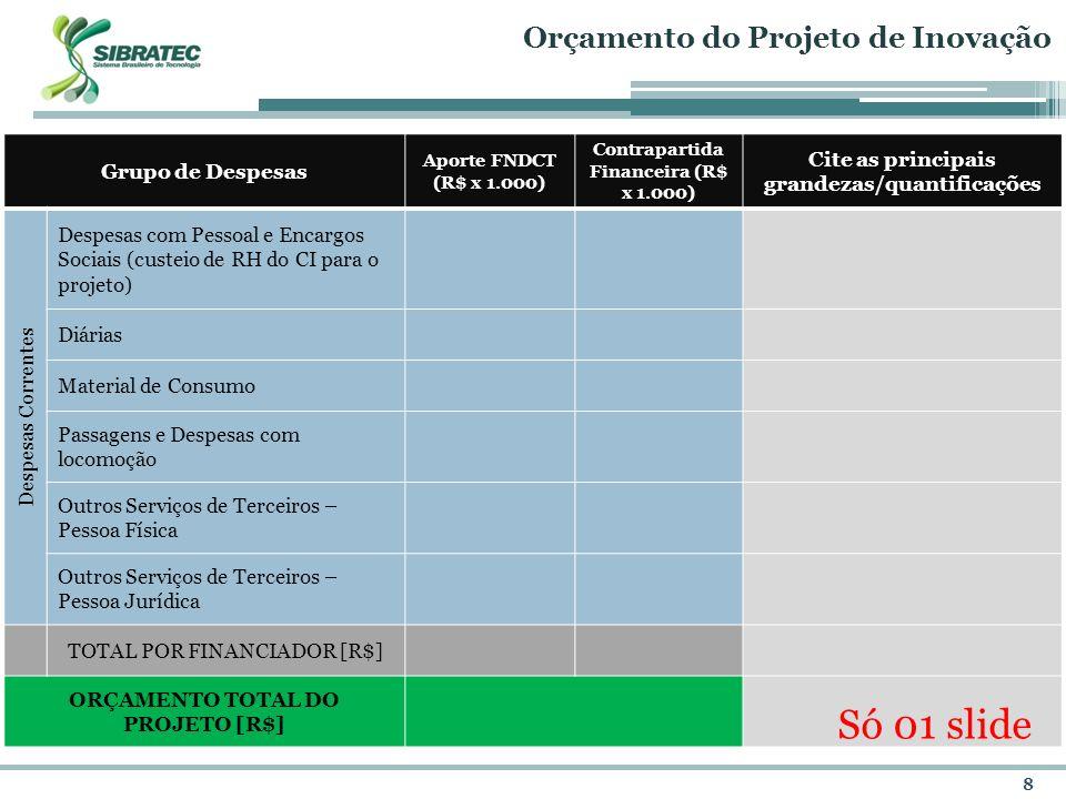 Só 01 slide Orçamento do Projeto de Inovação