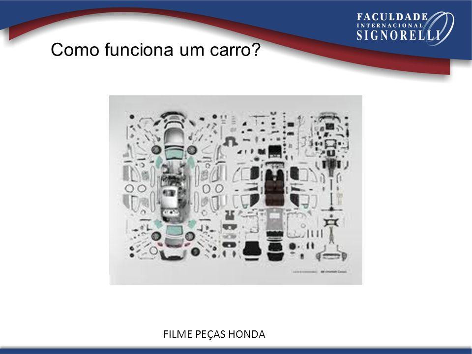 Como funciona um carro FILME PEÇAS HONDA