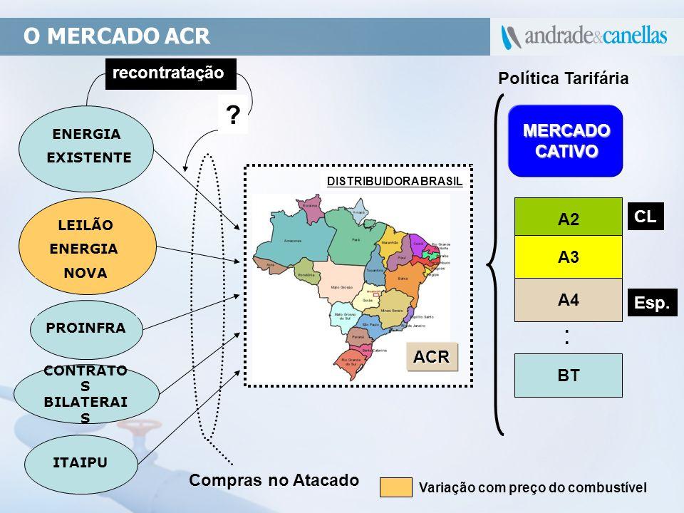 O MERCADO ACR . recontratação Política Tarifária MERCADO CATIVO A2