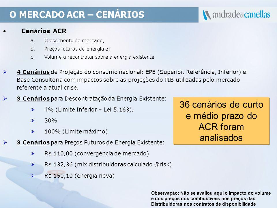 36 cenários de curto e médio prazo do ACR foram analisados