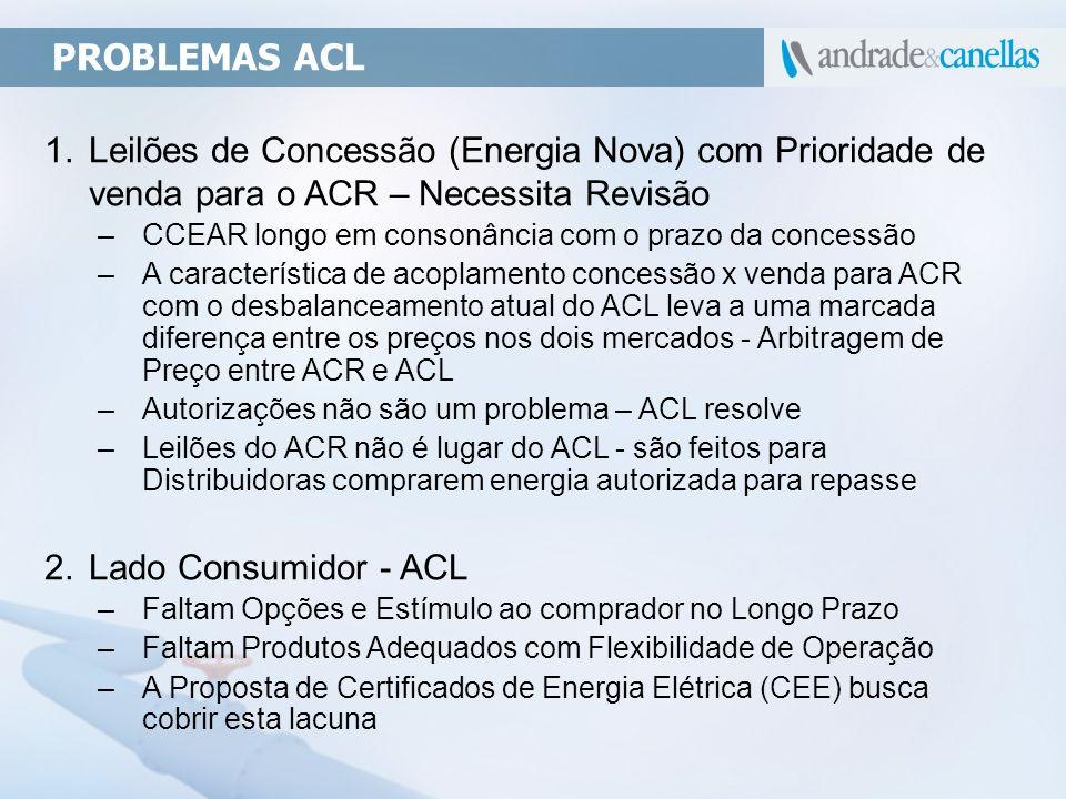 PROBLEMAS ACL Leilões de Concessão (Energia Nova) com Prioridade de venda para o ACR – Necessita Revisão.