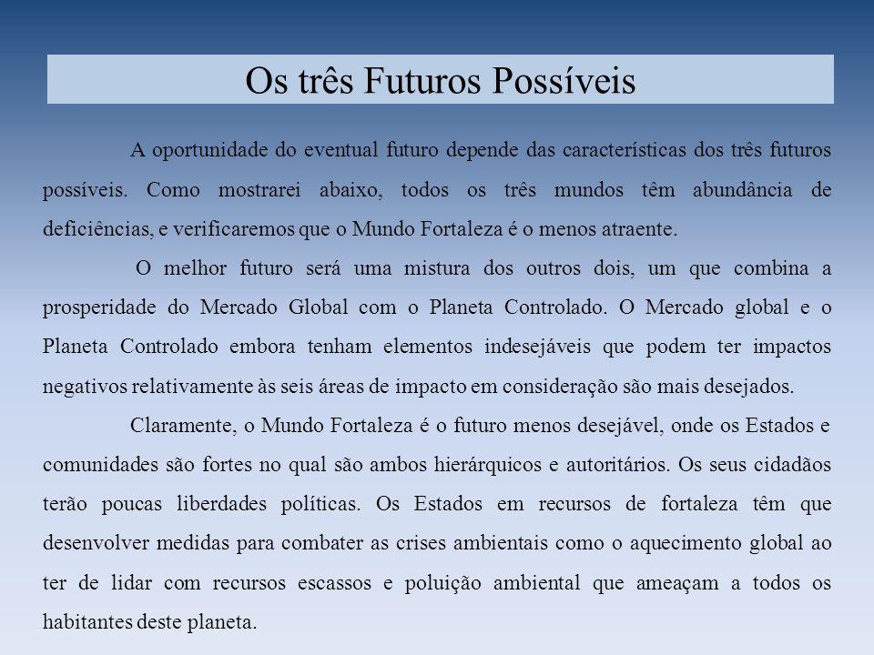 Os três Futuros Possíveis