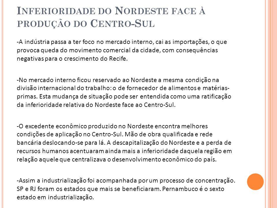 Inferioridade do Nordeste face à produção do Centro-Sul