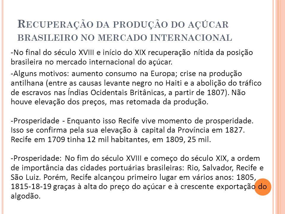 Recuperação da produção do açúcar brasileiro no mercado internacional