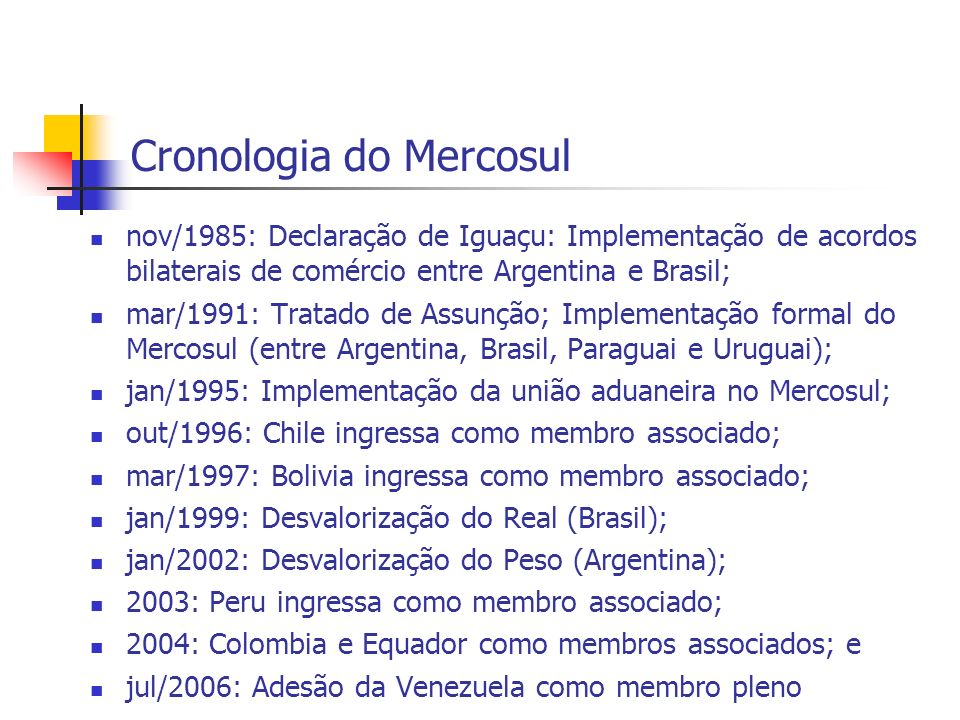 Cronologia do Mercosul