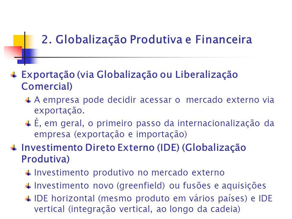 2. Globalização Produtiva e Financeira