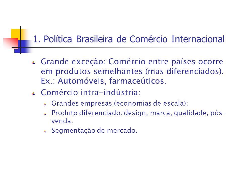 1. Política Brasileira de Comércio Internacional
