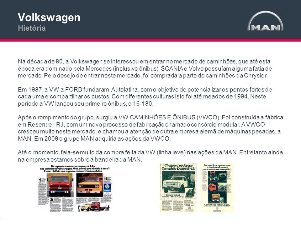 Volkswagen História 3/30/2017.