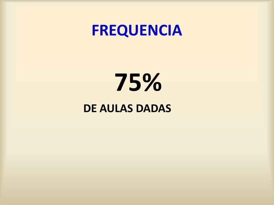 FREQUENCIA 75% DE AULAS DADAS