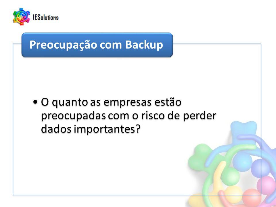 Preocupação com Backup