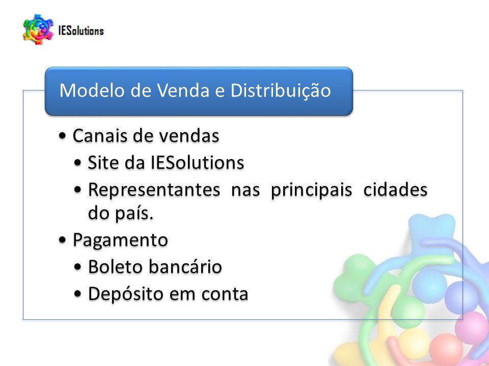 Modelo de Venda e Distribuição
