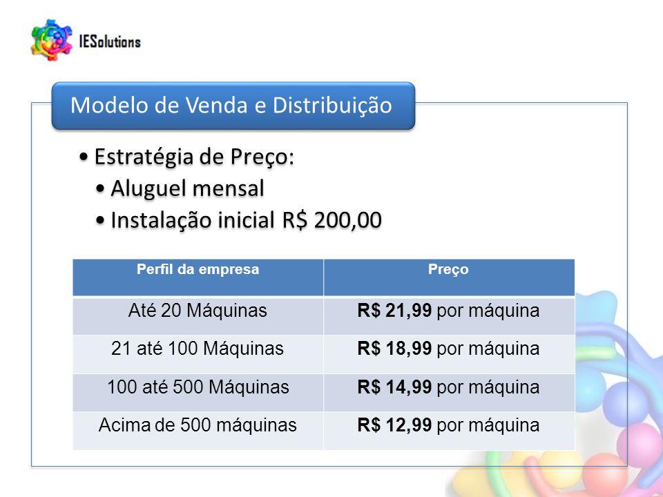 Até 20 Máquinas R$ 21,99 por máquina 21 até 100 Máquinas