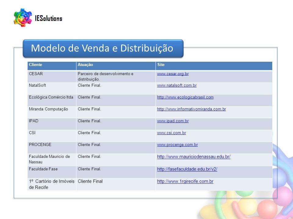 1º Cartório de Imóveis de Recife Cliente Final