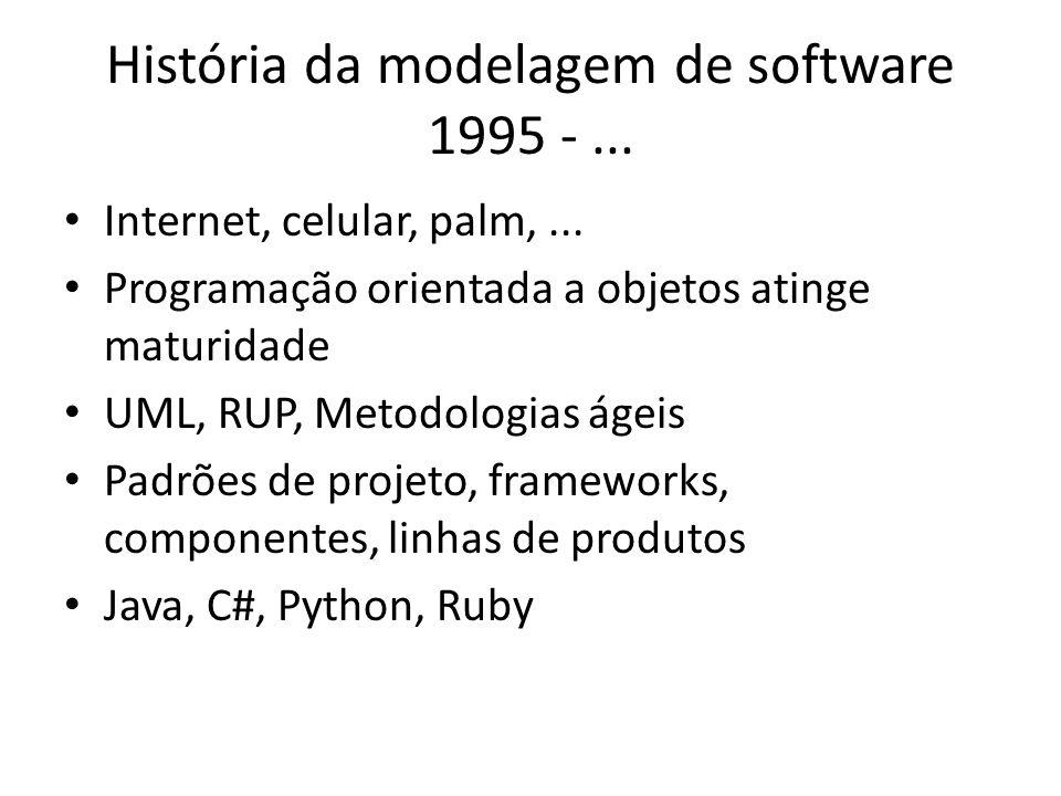 História da modelagem de software 1995 - ...