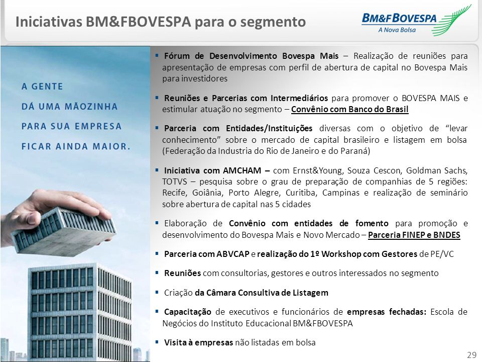 Iniciativas BM&FBOVESPA para o segmento