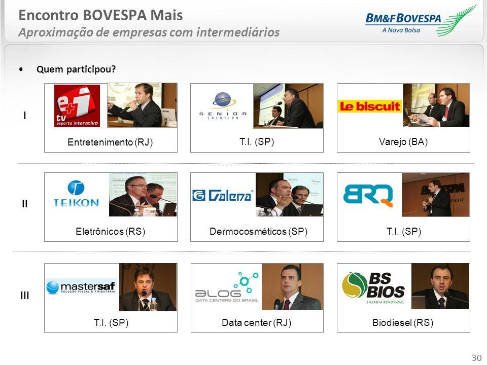 Encontro BOVESPA Mais Aproximação de empresas com intermediários