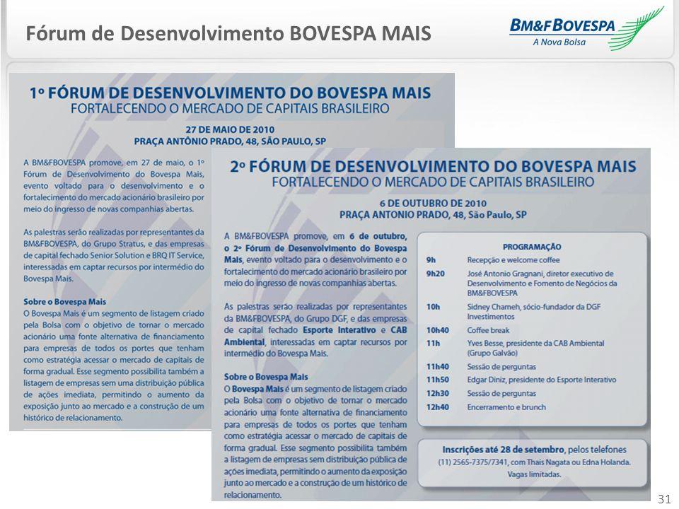 Fórum de Desenvolvimento BOVESPA MAIS