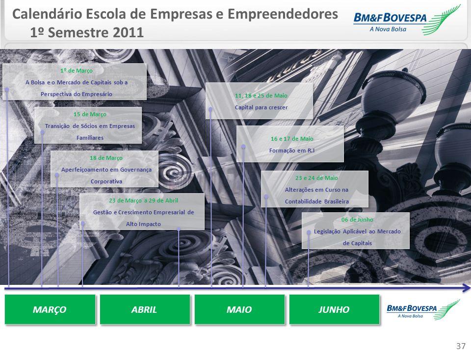 Calendário Escola de Empresas e Empreendedores 1º Semestre 2011