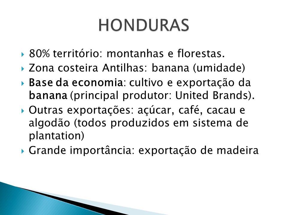 HONDURAS 80% território: montanhas e florestas.