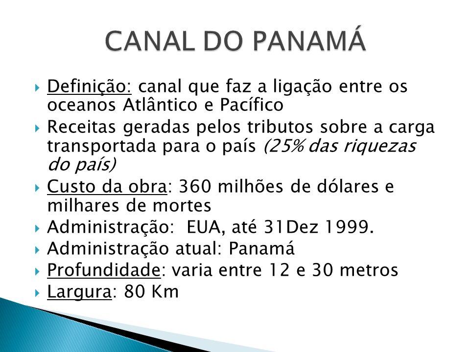 CANAL DO PANAMÁ Definição: canal que faz a ligação entre os oceanos Atlântico e Pacífico.