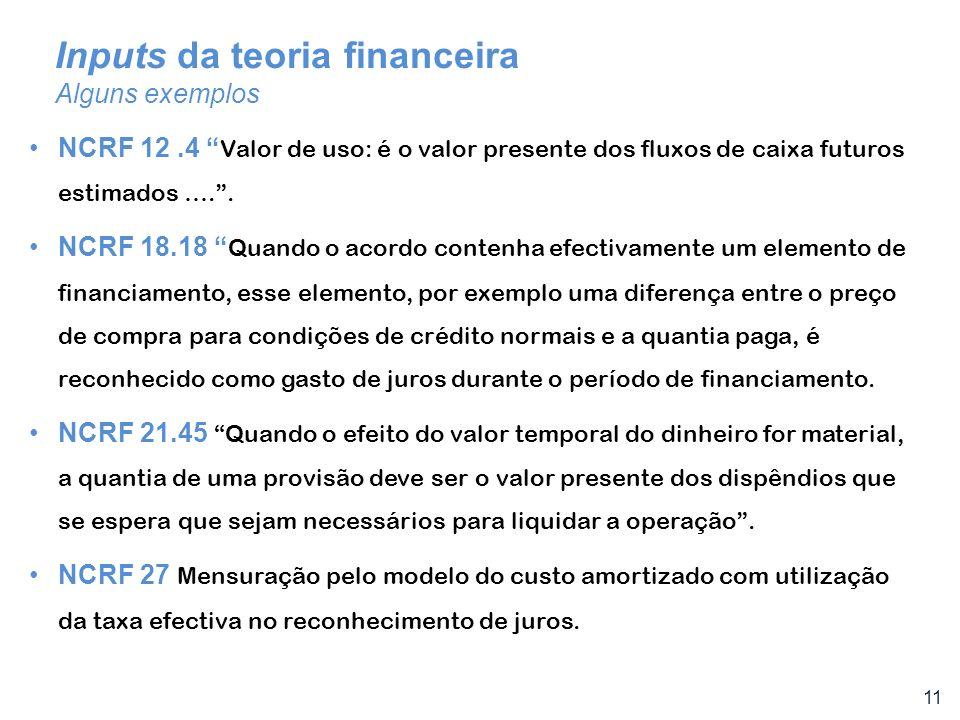 Inputs da teoria financeira