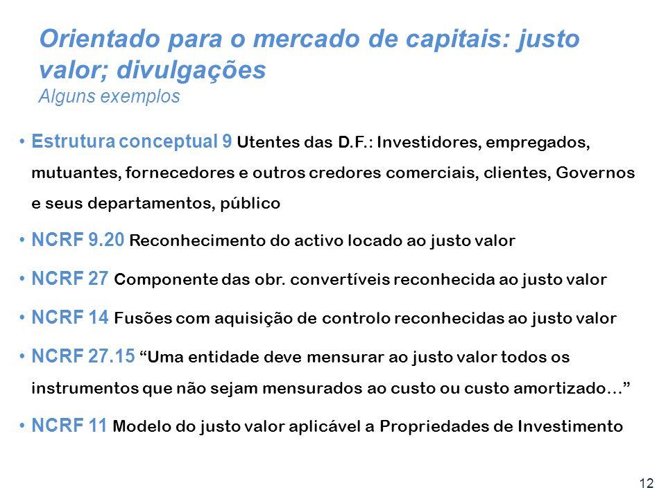 Orientado para o mercado de capitais: justo valor; divulgações