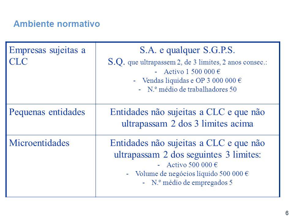 Empresas sujeitas a CLC S.A. e qualquer S.G.P.S.