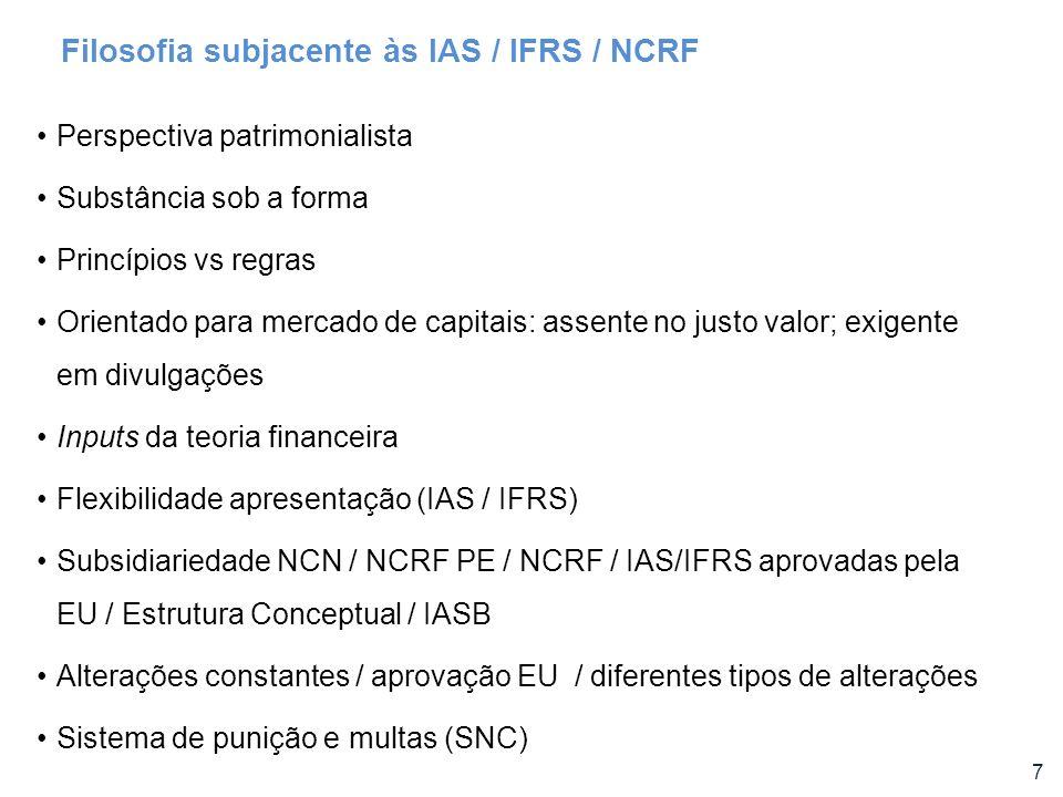 Filosofia subjacente às IAS / IFRS / NCRF