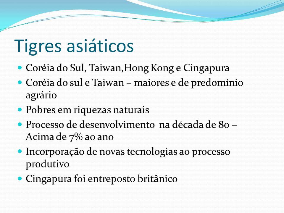 Tigres asiáticos Coréia do Sul, Taiwan,Hong Kong e Cingapura