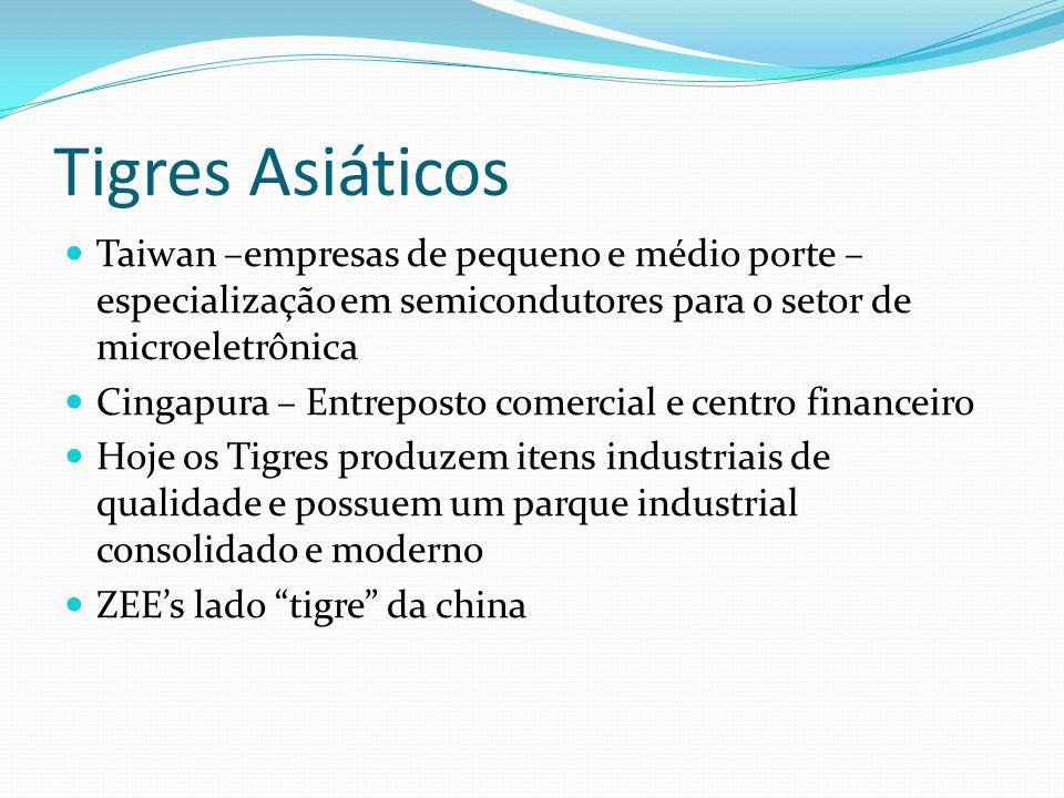 Tigres Asiáticos Taiwan –empresas de pequeno e médio porte – especialização em semicondutores para o setor de microeletrônica.