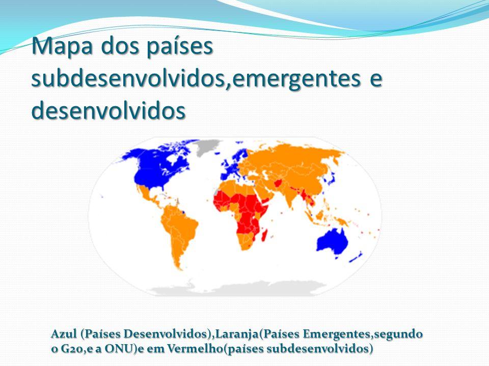 Mapa dos países subdesenvolvidos,emergentes e desenvolvidos