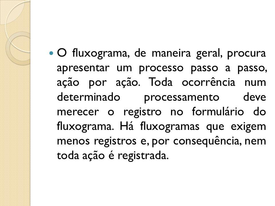 O fluxograma, de maneira geral, procura apresentar um processo passo a passo, ação por ação.