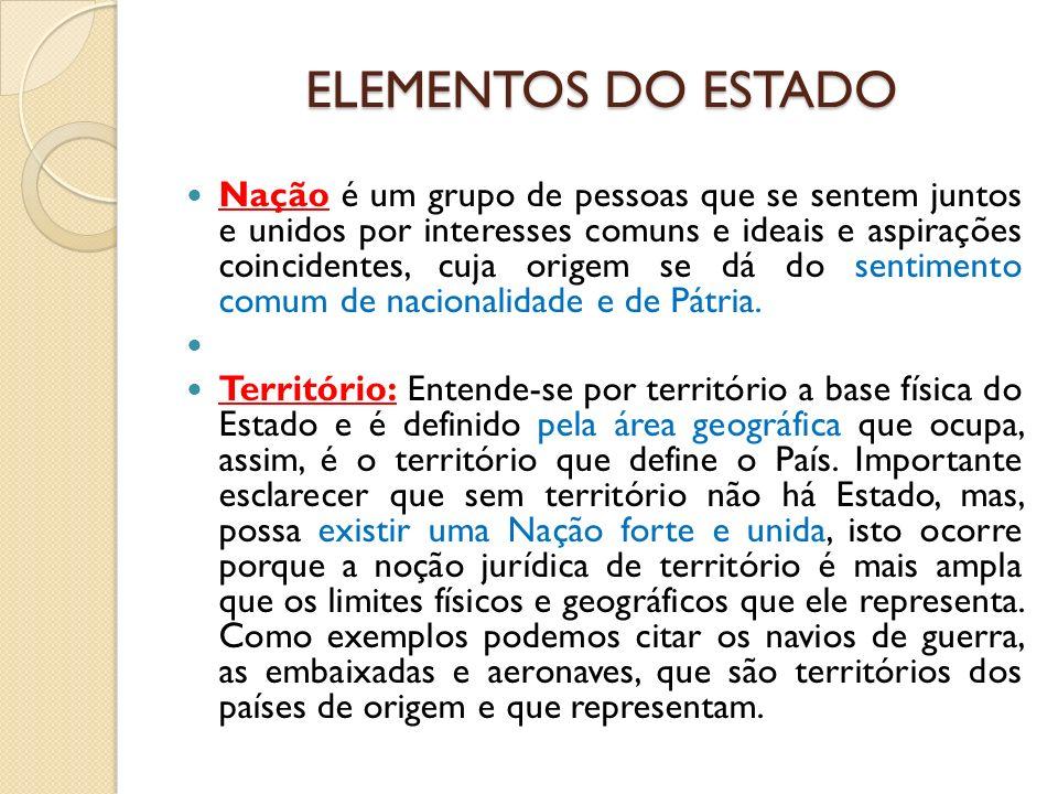 ELEMENTOS DO ESTADO