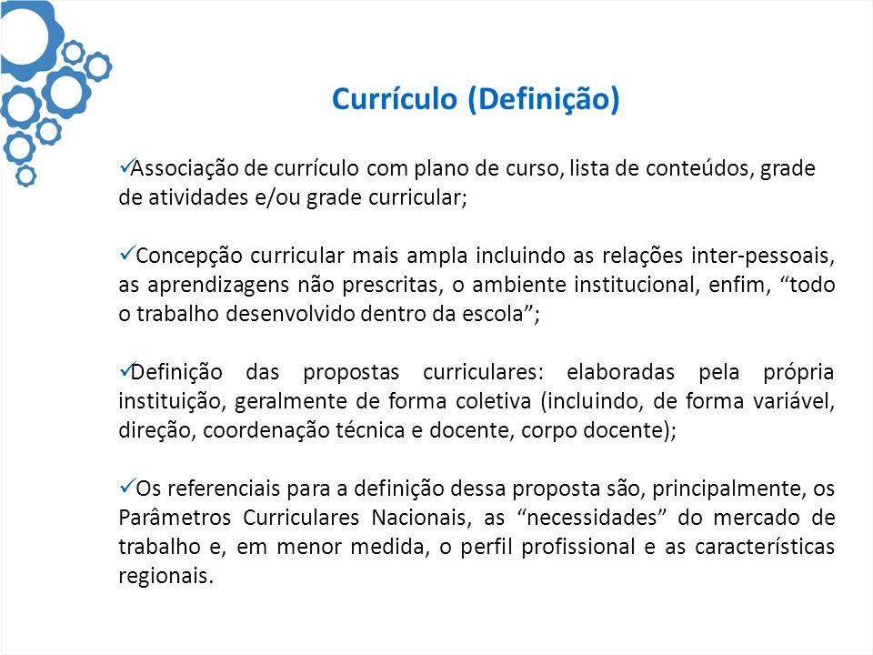Currículo (Definição)