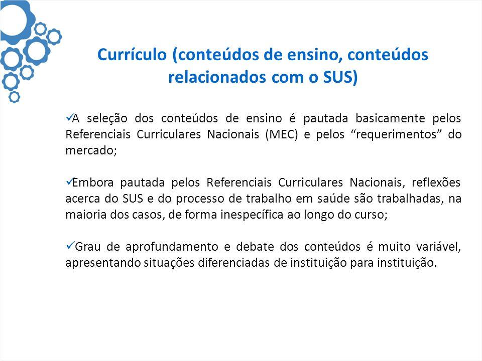 Currículo (conteúdos de ensino, conteúdos relacionados com o SUS)