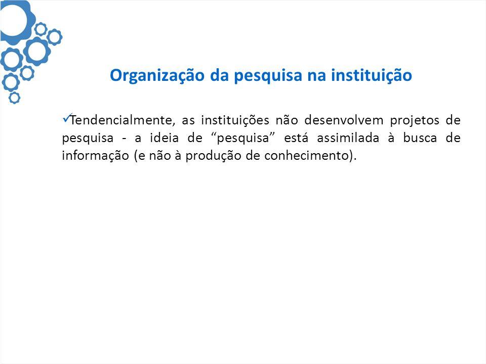 Organização da pesquisa na instituição