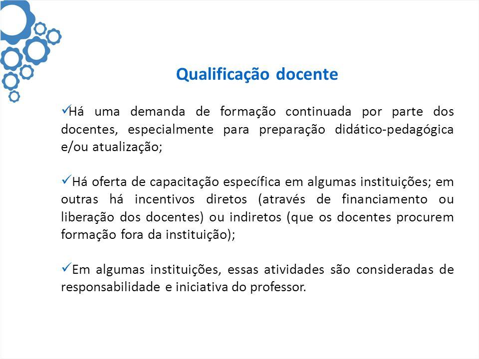 Qualificação docente