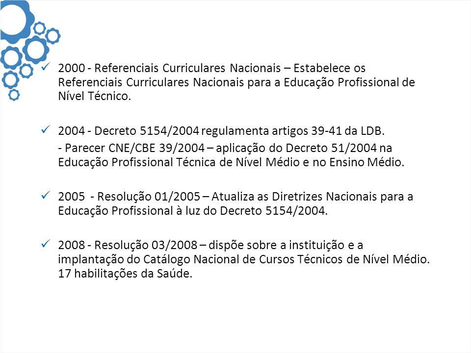 2000 - Referenciais Curriculares Nacionais – Estabelece os Referenciais Curriculares Nacionais para a Educação Profissional de Nível Técnico.