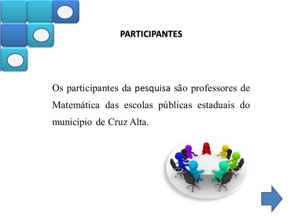 PARTICIPANTES Os participantes da pesquisa são professores de Matemática das escolas públicas estaduais do município de Cruz Alta.