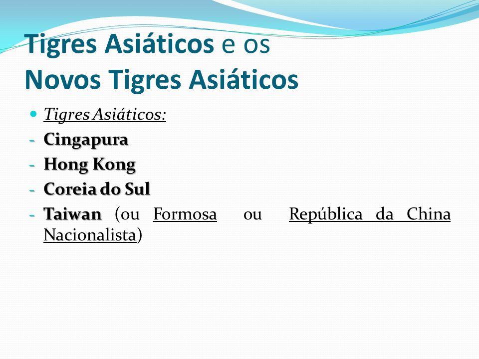Tigres Asiáticos e os Novos Tigres Asiáticos