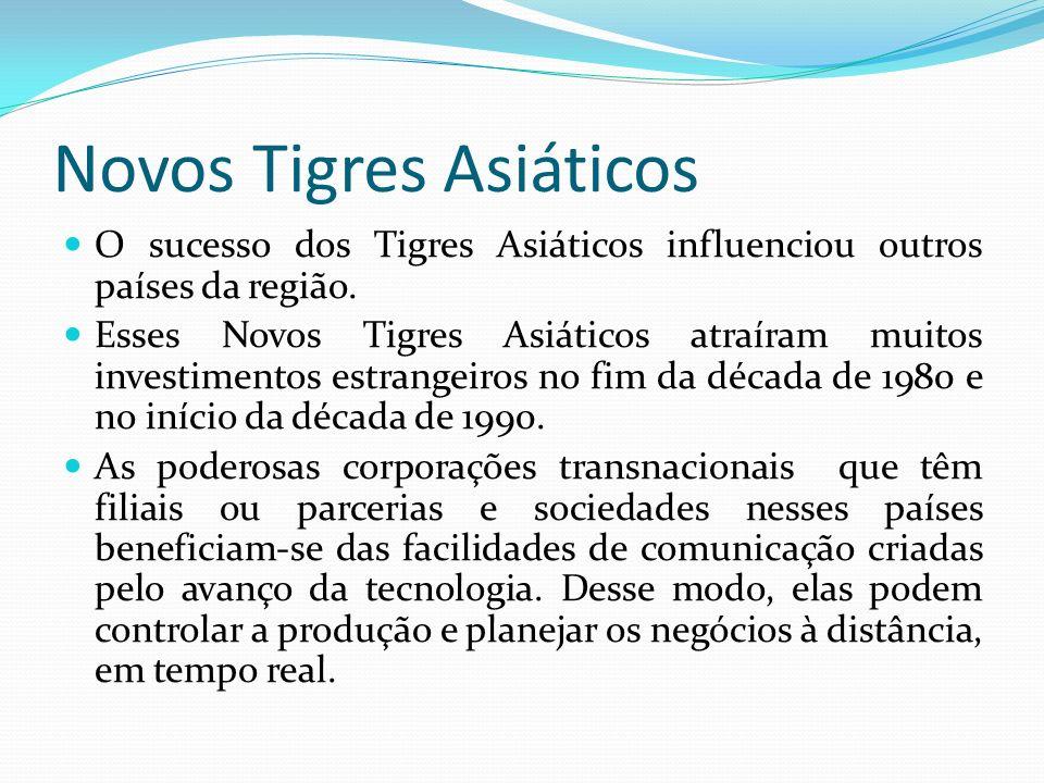 Novos Tigres Asiáticos