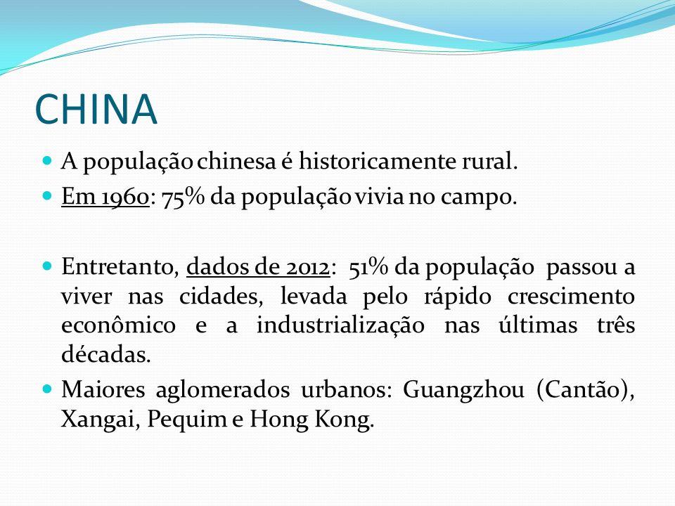 CHINA A população chinesa é historicamente rural.