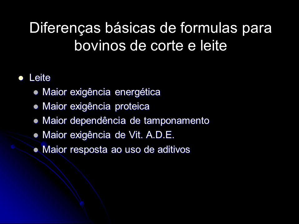 Diferenças básicas de formulas para bovinos de corte e leite