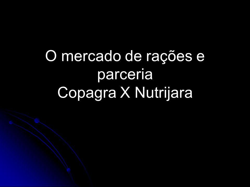 O mercado de rações e parceria Copagra X Nutrijara