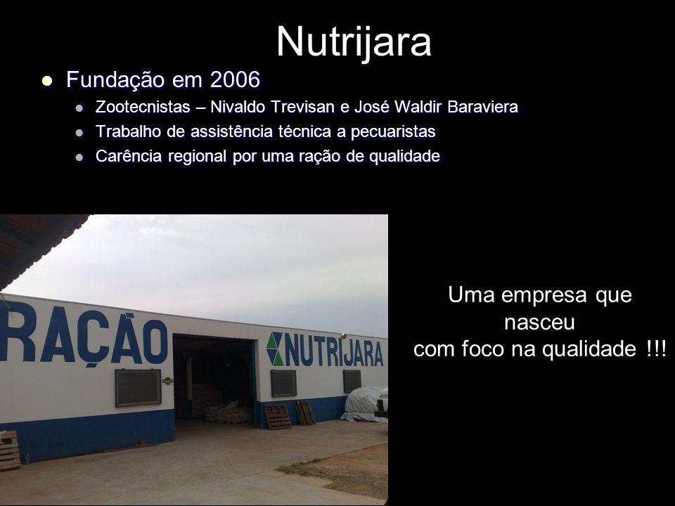 Nutrijara Fundação em 2006 Uma empresa que nasceu