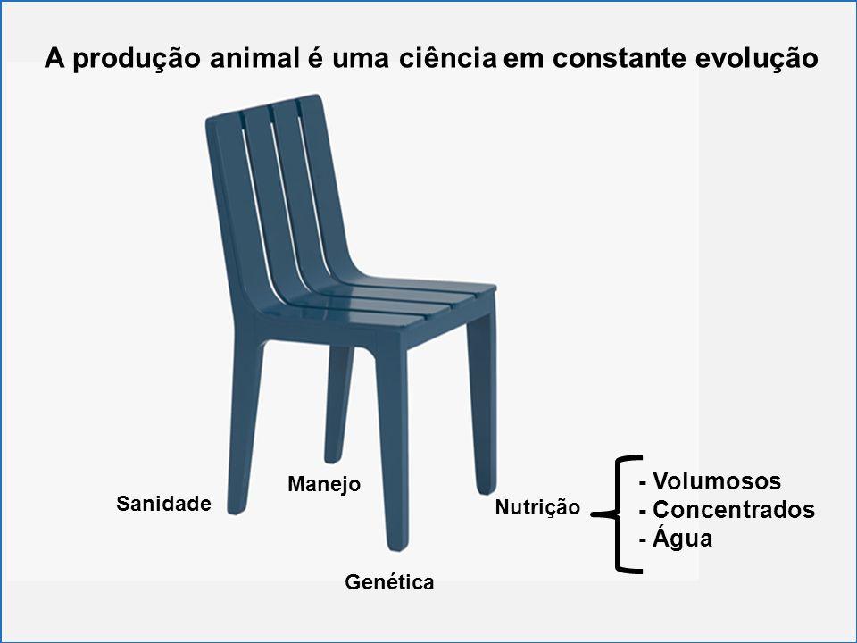 A produção animal é uma ciência em constante evolução